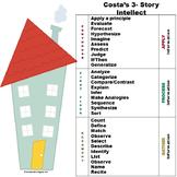 Costa's Three Story Intellect Flapbook