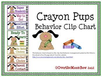 Crayon Pups Behavior Clip Chart