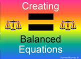 Creating Balanced Equations - Algebraic Thinking