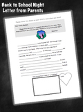Back to School Night/Curriculum Night - Letter from Parent