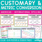 Customary and Metric Conversion Posters