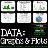 Data: Graphs & Plots