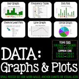 Data: Graphs & Plots
