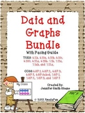 Data and Graphs Unit and Pacing Guide