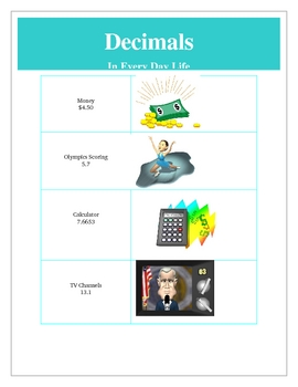 Decimals in Everyday Life Examples for Students- Real World