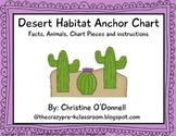 Desert Habitat Anchor Chart: facts, animals