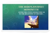 Detailed Hero's Journey PPT: Jung & Campbell Monomyth Cycl