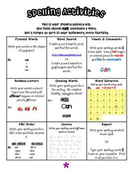 Differentiation Spelling Homework