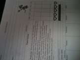 Dog Theme Behavior Sheet