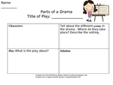 Drama Map- Map of important parts of a drama