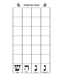 Dreidel Sprin Graph