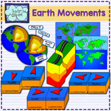 Earth's Movements clipart