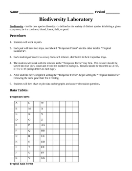 Ecology - Biodiversity Laboratory Lesson Plan