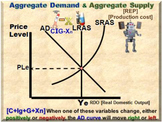 Economics [AP] - Aggregate Demand & Aggregate Supply