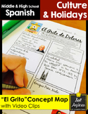 Mexican Independence Day - El Grito - Videos and Concept Map