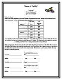 Enrollment Form for any facility, school, MDO, preschool