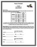 Enrollment Form for any facility, school, MDO, preschool