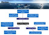 Environmental Science Unit: GLOBAL CHANGE