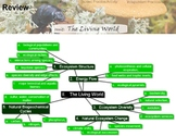 Environmental Science Unit: THE LIVING WORLD