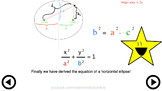 Equation of an Ellipse Lesson