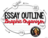 Essay Outline Graphic Organizer Full Circle Writing
