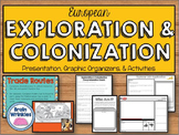 European Exploration & Colonization -- Portugal, Spain, En