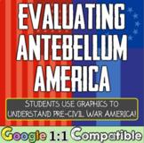 Evaluating Antebellum America: Analyzing Maps & Graphs in