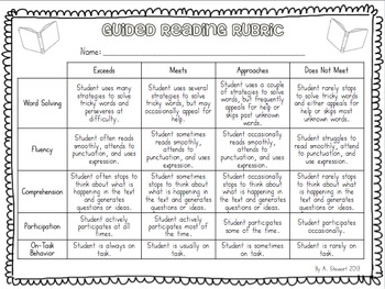 Reading Assessment - Reaching Readers & Welcoming Writers: A ...