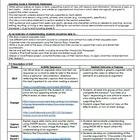 FREE STEM Opinion Essay/Persuasive Essay Unit