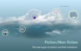 Fiction/Nonfiction Prezi