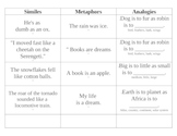 Figurative Language Matching Card Games