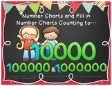 Number Chart Math Activities Counting by 100, 1,000, and 1