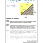 Finding the Slope of a Line (from a graph and from two poi