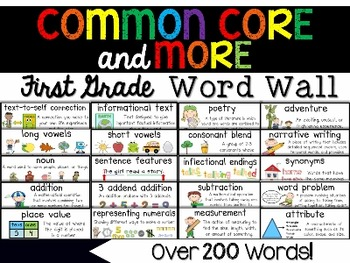 First Grade Common Core & More Content Word Wall