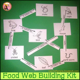 Food Web Building Kit