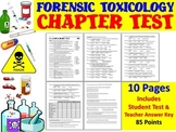 Forensic Toxicology Test
