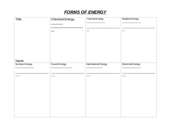 Forms of Energy Chart