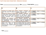 Fourth Grade Core Rubrics