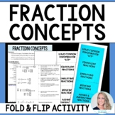 Fraction Concepts Fold and Flip Notes