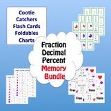Fraction Decimal Percent Bundle