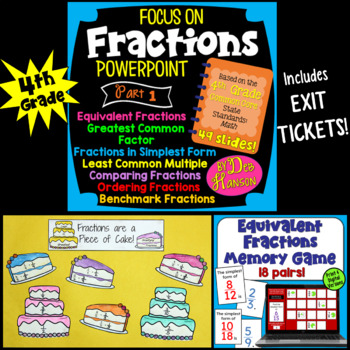 Fractions Bundle 1 (based on 4th Grade CCSS):  PowerPoint, Craftivity, & more!