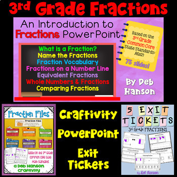 Fractions Bundle (based on 3rd Grade CCSS):  PowerPoint, Craftivity, & more!