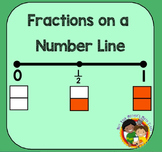 Fractions on a Number Line for SMARTboards
