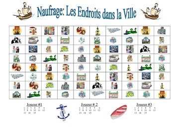 French City Locations Vocabulary Speaking/Writing  Activit