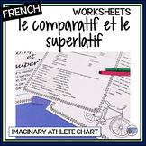 French comparative and superlative – comparatif/superlatif