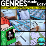 GENRE POSTERS AND ACTIVITIES KIT featuring Thistlegirl Des