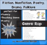 Genre Rap