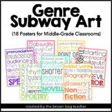 Genre Subway Art Posters {18 Posters}