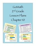 Go Math 2nd Grade Chapter 10 Lesson Plans