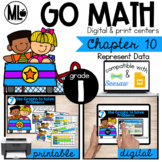 Go Math! Chapter 10 Centers for First Grade